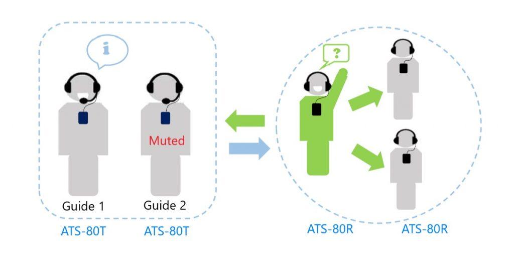 ATS-80 Teaching Mode Q+A